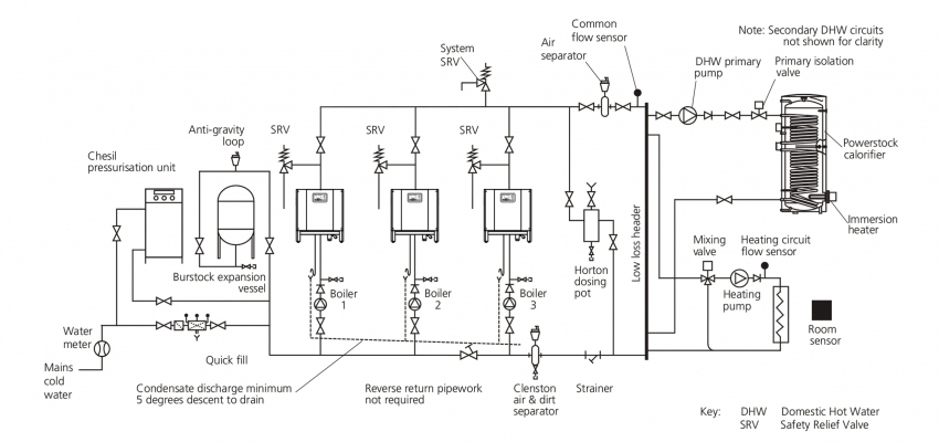 Sealed heating system schematic