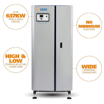 Varmax boiler up to 637 kW output