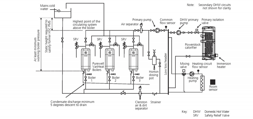 Boiler Heating System Electrical Diagram - Wiring Data Schema •
