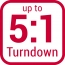 Turndown 5 product icon
