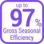 Efficiency 97 product icon