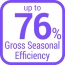 Efficiency 76 product icon
