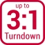 Turndown 3 product icon