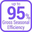 Efficiency 95 product icon