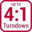 Turndown 4 product icon
