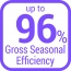 Efficiency 96 product icon